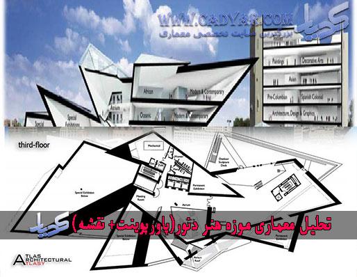 تحلیل معماری موزه هنر دنور(پاورپوینت+ نقشه)