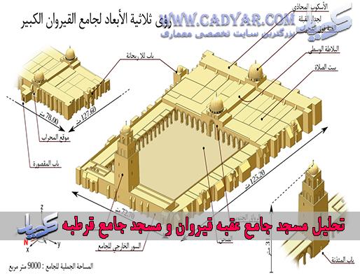 تحلیل مسجد جامع عقبه قیروان و مسجد جامع قرطبه(پاورپوینت)