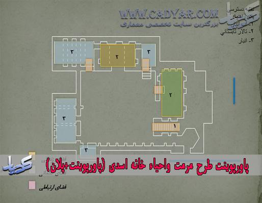 پاورپوینت طرح مرمت واحیاء خانه اسدی (پاورپوینت+پلان)
